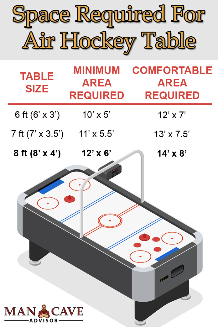 Air Hockey room size