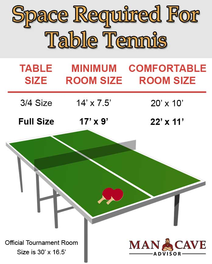 Table Tennis Room Size