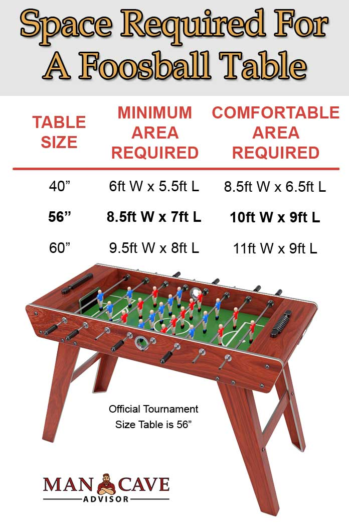Room size for Foosball Table